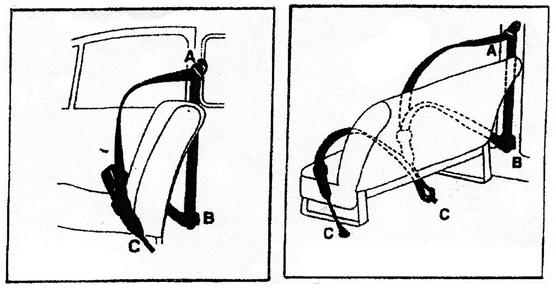 schema de montage des ceintures